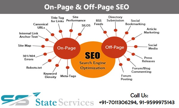 Internet Marketing Services in Delhi