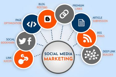 Social Media Marketing Services in Delhi | SMM company in Delhi